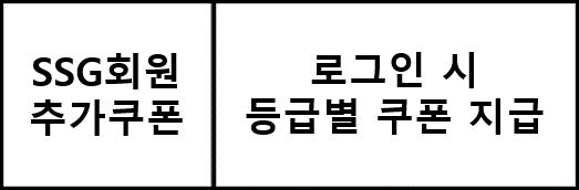 SSG 회원 등급별 추가쿠폰